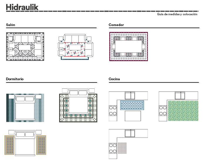 Guía de medidas y colocación alfombra vinilo Hidraulik